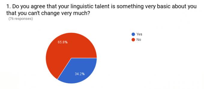 Basic linguistic mindset